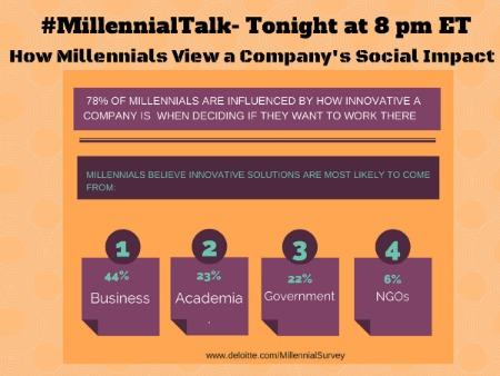 MillennialTalk July 1_finalblog
