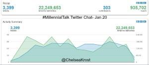 MillennialTalkBlogJan20recap