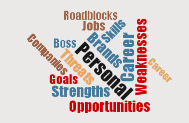 Your INC Part 6: Creating Your Personal Brand Roadmap