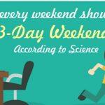 The 40 Hour Workweek is Dead