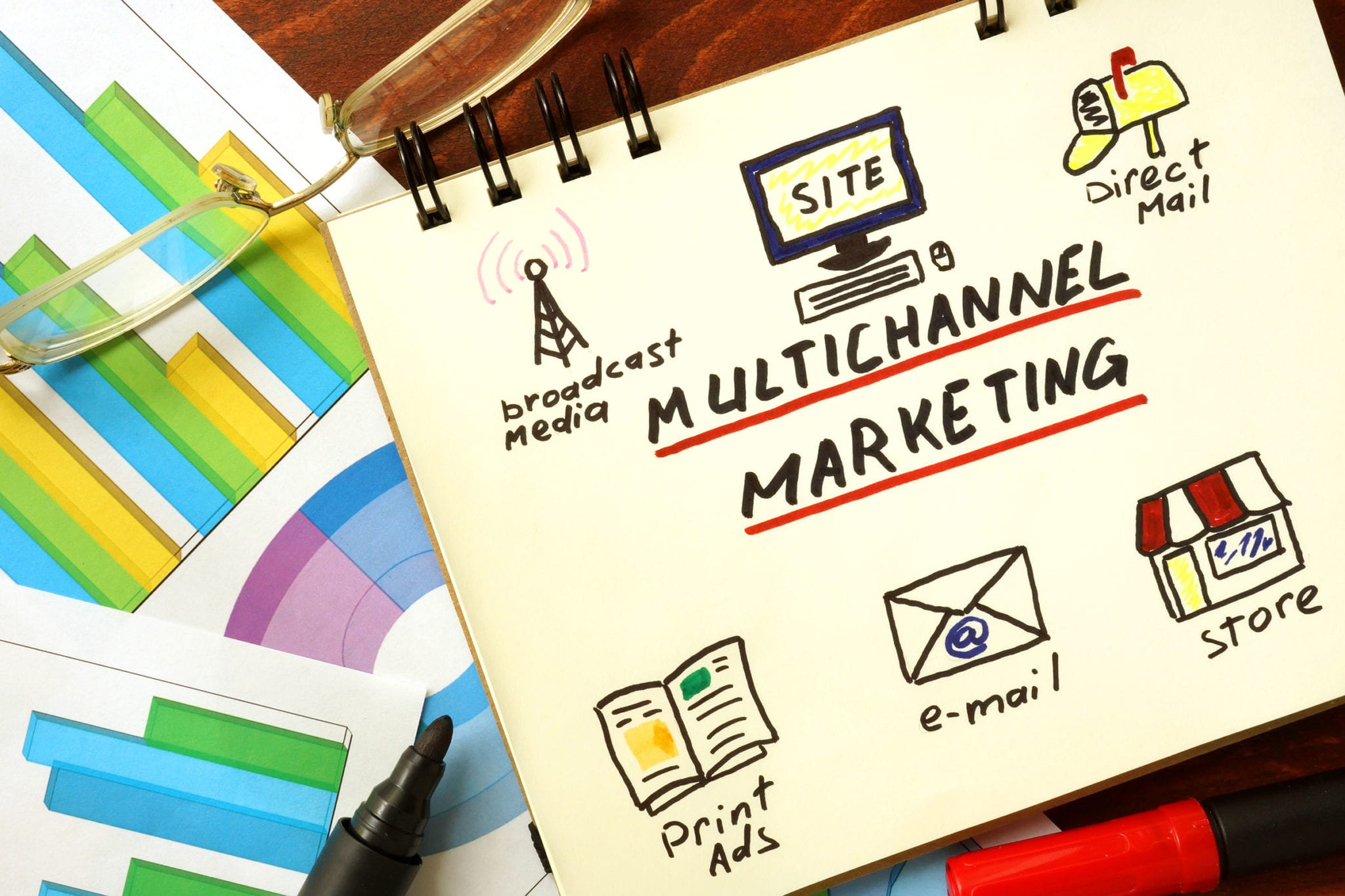 How to Expand Your Business Through Multi Channel Marketing
